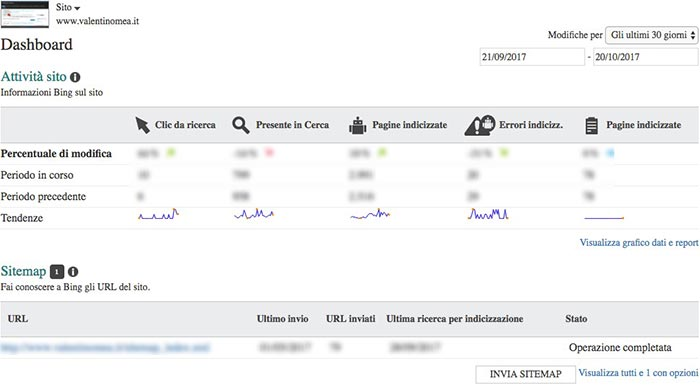 Dashboard Bing Webmaster Tools