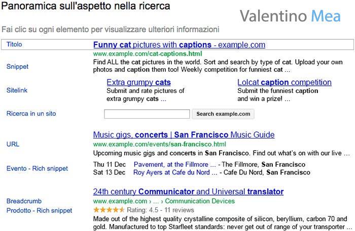 aspetto nella ricerca Google Search Console